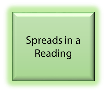 Readings - Spreads in a Reading